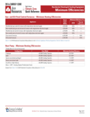 Quick Reference Sheet: Residential Minimum Heating Efficiencies 2016 thumbnail