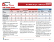 Trigger Sheet:  Nonresidential New HVAC: Simple and Complex Systems 2016 thumbnail