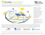 Decoding Renewables: Let's Talk PV, Solar & Energy Compliance: Download the Handout thumbnail