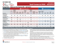 Trigger Sheet: Nonresidential Small Commercial HVAC Alterations 2019 thumbnail