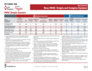 Trigger Sheet: Nonresidential New HVAC: Simple and Complex Systems 2019 thumbnail