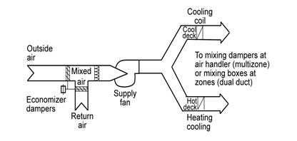 Wiring Diagram For Rv Air Conditioner as well Heat Pump Water Heater likewise Bard Heat Pump Wiring Diagram moreover Condenser Fan Motor Wiring Diagram likewise Evaporative Air Conditioning Wiring Diagram. on ruud schematic wiring diagram ac