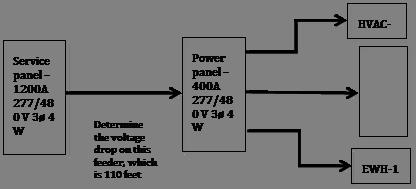 8.4 Voltage Drop on 480 to 120 wiring-diagram, 480 277v wiring-diagram, 480 volt 3 phase european wiring-diagram,