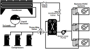 Emerson Motor Wiring Diagram moreover 4 Terminal Capacitor Installation as well Wiring Diagram For Potential Relay besides Types Of  pressors additionally Polaris Predator 500 Engine Diagram. on single phase refrigeration pressor 22
