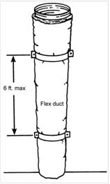 Gmc Sierra 1990 Gmc Sierra Pictorial Diagram Of Heater Core Removal further 102360 further 0900000 as well Goldilocks also Install Manual Gen V Mustang. on hvac plenum diagram