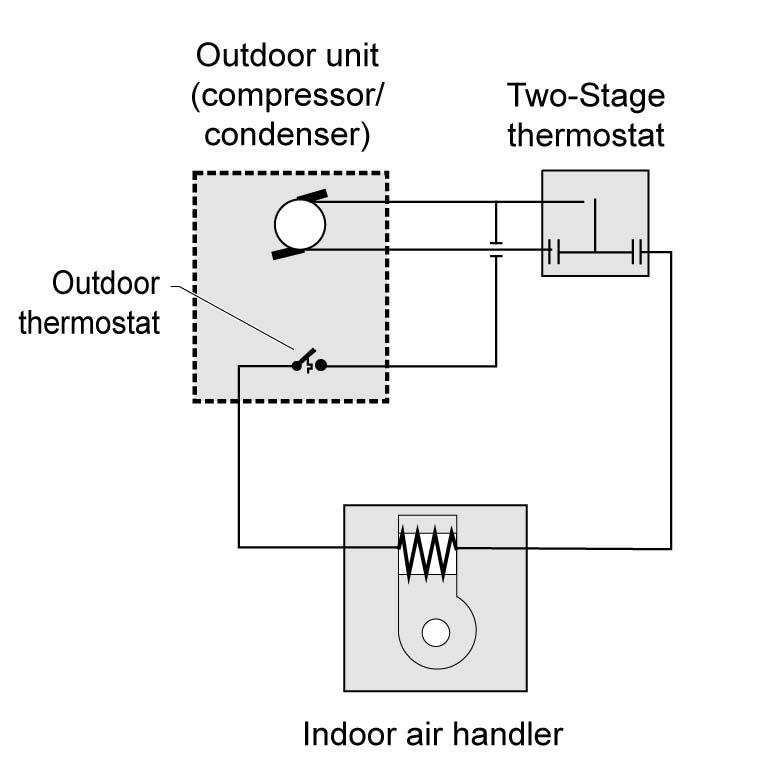 NR) 4.5 HVAC System Control Requirements Warren Hvac Heat Pump Wiring Diagram on
