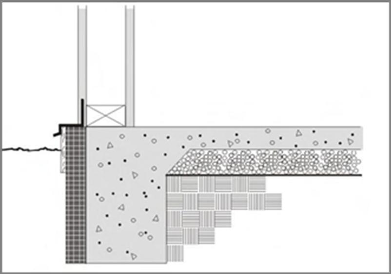 Figure 3 10 Perimeter Slab Insulation