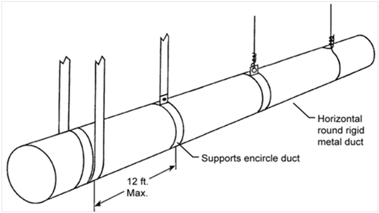 Heat Duct Supports : Air distribution system ducts plenums and fans